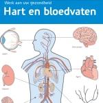 Gesprekskaart Hart en bloedvaten