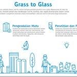 Grass to glass Kisah tentang susu